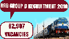ASSISTANT LOCO pilot and technician coaching centre at trichy offer Tutor